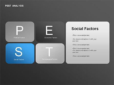 PEST Analysis Diagram, Slide 5, 00034, Business Models — PoweredTemplate.com