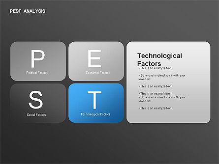 PEST Analysis Diagram, Slide 6, 00034, Business Models — PoweredTemplate.com