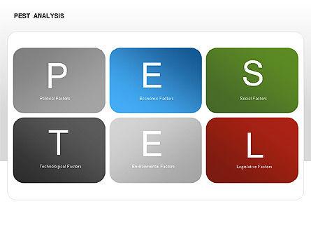 PEST Analysis Diagram, Slide 7, 00034, Business Models — PoweredTemplate.com