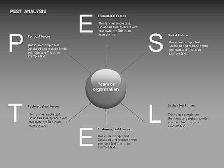 PEST Analysis Diagram, Slide 8, 00034, Business Models — PoweredTemplate.com