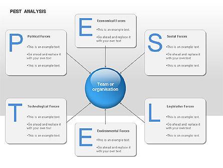 PEST Analysis Diagram, Slide 9, 00034, Business Models — PoweredTemplate.com