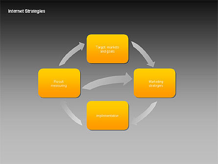 Process Diagrams: Internet-Strategie-Diagramm #00042
