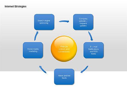 Internet Strategy Diagram, Slide 2, 00042, Process Diagrams — PoweredTemplate.com