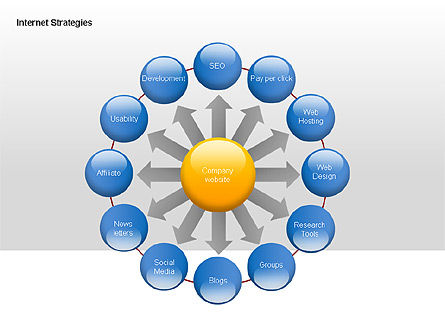Internet Strategy Diagram, Slide 3, 00042, Process Diagrams — PoweredTemplate.com