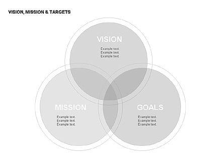 Vision, Mission & Targets Diagram, Slide 5, 00047, Business Models — PoweredTemplate.com