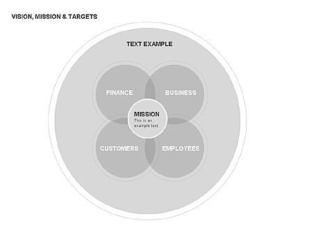 Vision, Mission & Targets Diagram, Slide 7, 00047, Business Models — PoweredTemplate.com
