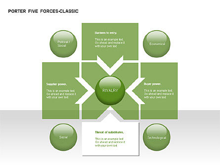 Porter 5 Forces Classic Diagram, Slide 10, 00049, Business Models — PoweredTemplate.com