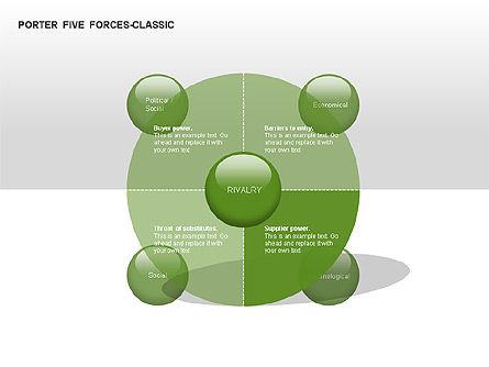 Porter 5 Forces Classic Diagram, Slide 5, 00049, Business Models — PoweredTemplate.com