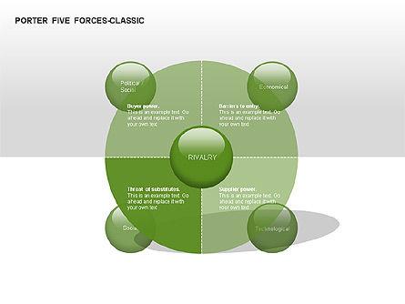 Porter 5 Forces Classic Diagram, Slide 6, 00049, Business Models — PoweredTemplate.com