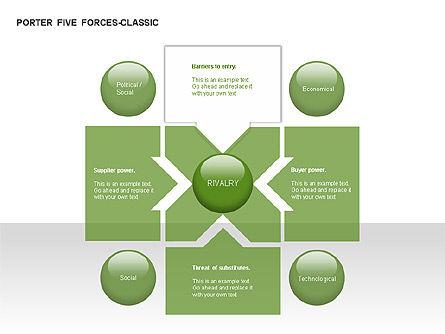 Porter 5 Forces Classic Diagram, Slide 8, 00049, Business Models — PoweredTemplate.com