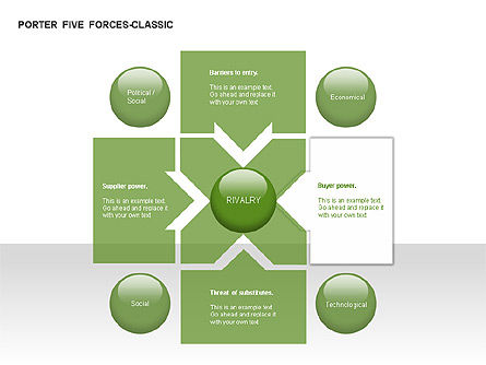 Porter 5 Forces Classic Diagram, Slide 9, 00049, Business Models — PoweredTemplate.com