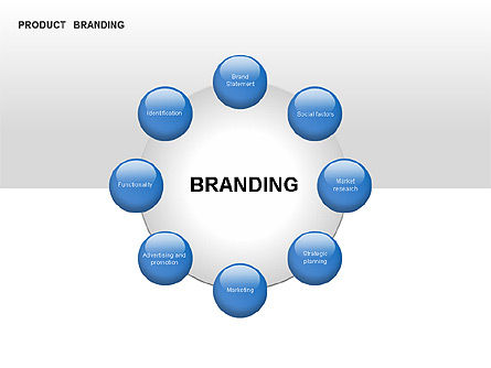 Product Branding Diagram, 00050, Business Models — PoweredTemplate.com
