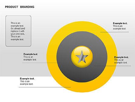 Product Branding Diagram, Slide 10, 00050, Business Models — PoweredTemplate.com