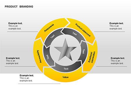 Product Branding Diagram, Slide 11, 00050, Business Models — PoweredTemplate.com