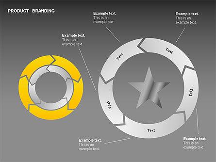 Product Branding Diagram, Slide 12, 00050, Business Models — PoweredTemplate.com
