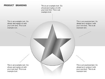 Product Branding Diagram, Slide 2, 00050, Business Models — PoweredTemplate.com