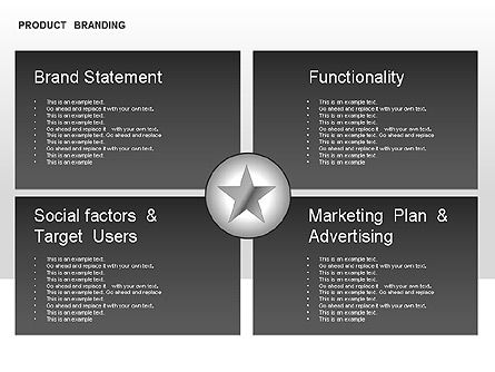 Product Branding Diagram, Slide 3, 00050, Business Models — PoweredTemplate.com