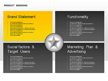 Product Branding Diagram, Slide 4, 00050, Business Models — PoweredTemplate.com