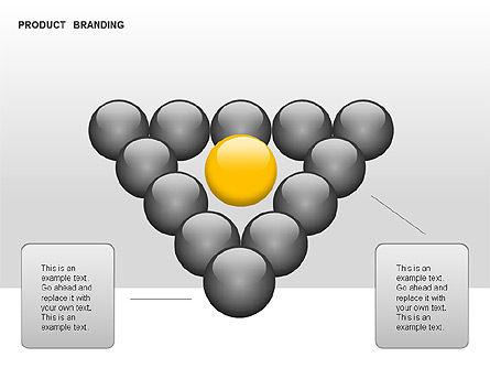 Product Branding Diagram, Slide 5, 00050, Business Models — PoweredTemplate.com