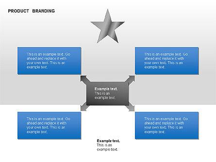 Product Branding Diagram, Slide 6, 00050, Business Models — PoweredTemplate.com