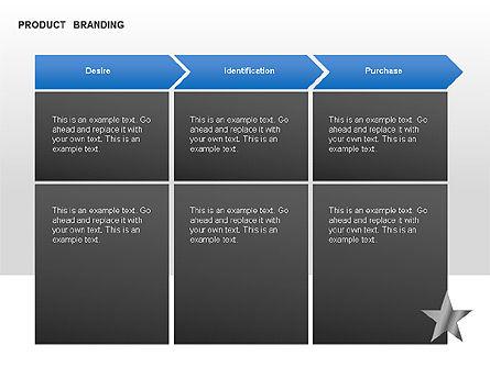 Product Branding Diagram, Slide 7, 00050, Business Models — PoweredTemplate.com