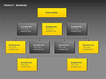 Product Branding Diagram, Slide 8, 00050, Business Models — PoweredTemplate.com