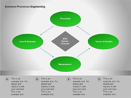 Process Diagrams: Business Process Re-engineering Diagram #00052