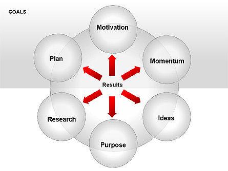 Goals Diagram, Slide 7, 00053, Graph Charts — PoweredTemplate.com
