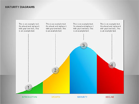 Stage Diagrams: Colorful Maturity Diagrams #00056