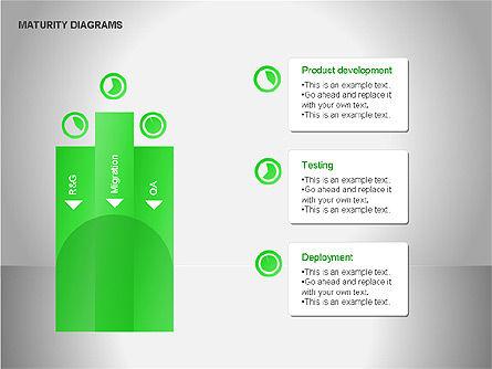 Colorful Maturity Diagrams, Slide 7, 00056, Stage Diagrams — PoweredTemplate.com