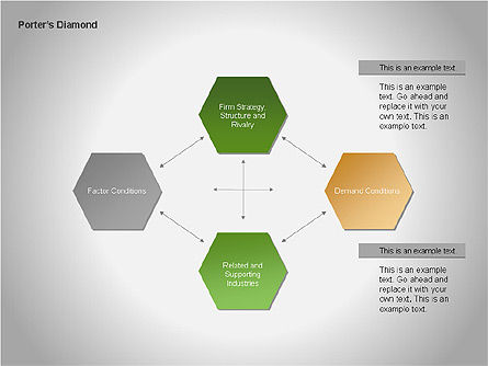Business Models: Porter's Diamond Framework #00057