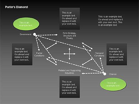 Porter's Diamond Framework, Slide 11, 00057, Business Models — PoweredTemplate.com