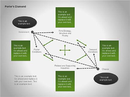 Porter's Diamond Framework, Slide 12, 00057, Business Models — PoweredTemplate.com