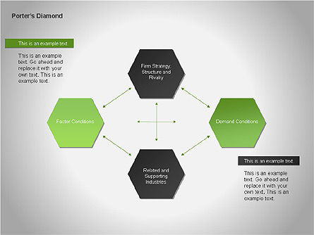 Porter's Diamond Framework, Slide 13, 00057, Business Models — PoweredTemplate.com