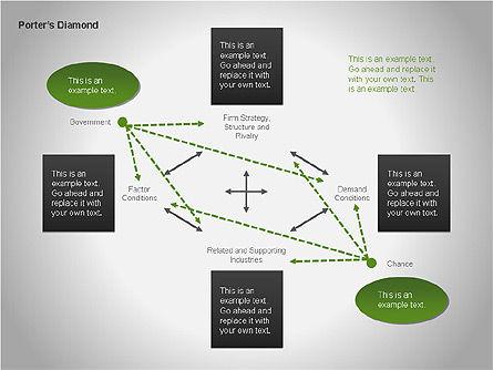 Porter's Diamond Framework, Slide 14, 00057, Business Models — PoweredTemplate.com