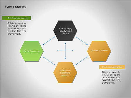 porter frame work example Porter's five forces analysis the framework for the five forces analysis consists of these competitive forces: industry rivalry (degree of competition among existing firms)—intense competition leads to reduced profit potential for companies in the same industry.