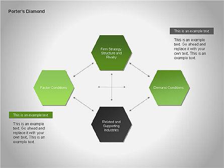 Porter's Diamond Framework, Slide 3, 00057, Business Models — PoweredTemplate.com
