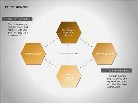 Porter's Diamond Framework, Slide 4, 00057, Business Models — PoweredTemplate.com
