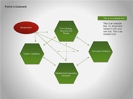 Porter's Diamond Framework, Slide 5, 00057, Business Models — PoweredTemplate.com