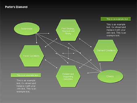 Porter's Diamond Framework, Slide 7, 00057, Business Models — PoweredTemplate.com