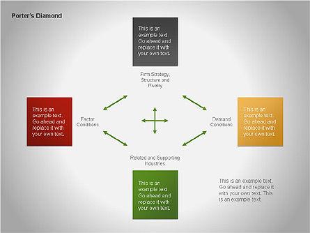Porter's Diamond Framework, Slide 8, 00057, Business Models — PoweredTemplate.com