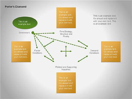Porter's Diamond Framework, Slide 9, 00057, Business Models — PoweredTemplate.com