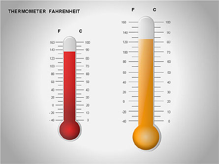 Thermometer Charts, Slide 2, 00058, Timelines & Calendars — PoweredTemplate.com