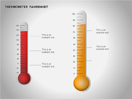 Thermometer Charts, Slide 6, 00058, Timelines & Calendars — PoweredTemplate.com