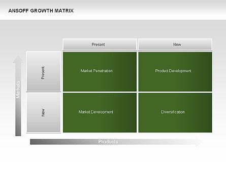 Ansoff Growth Matrix, Slide 10, 00059, Matrix Charts — PoweredTemplate.com