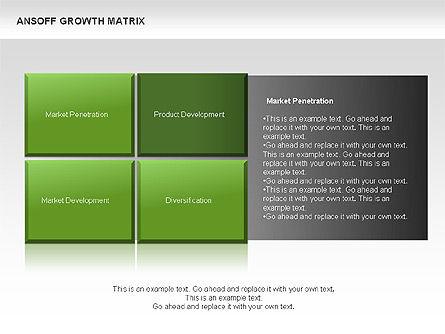 Ansoff Growth Matrix, Slide 7, 00059, Matrix Charts — PoweredTemplate.com