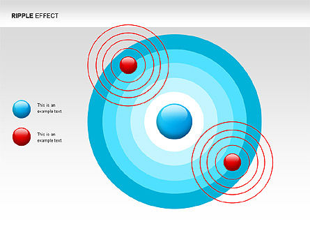 Process Diagrams: Ripple Effect Diagrams #00062