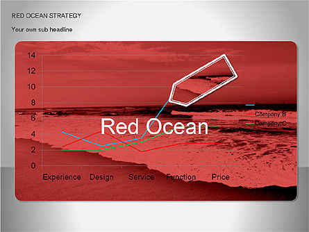 Red Ocean Strategy Diagram, Slide 10, 00065, Business Models — PoweredTemplate.com
