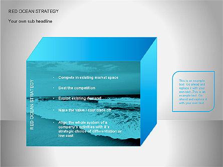 Red Ocean Strategy Diagram, Slide 12, 00065, Business Models — PoweredTemplate.com