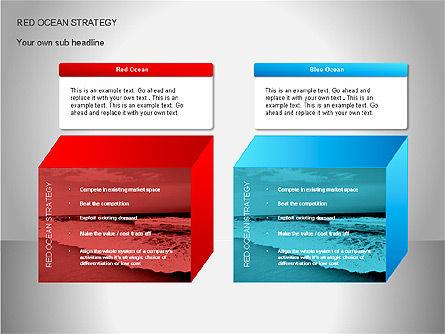 Red Ocean Strategy Diagram, Slide 13, 00065, Business Models — PoweredTemplate.com